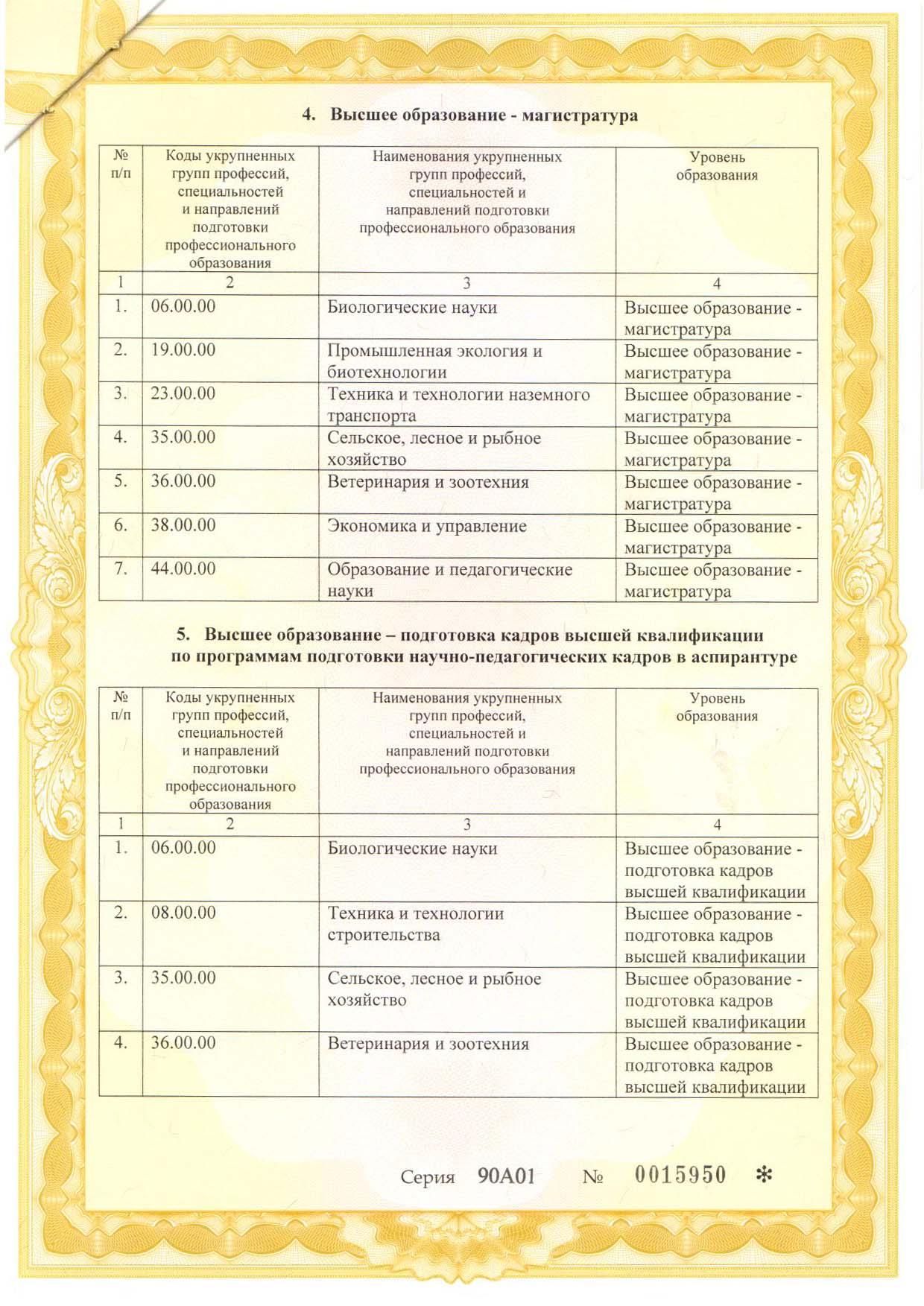 Приложение 1, лист 3