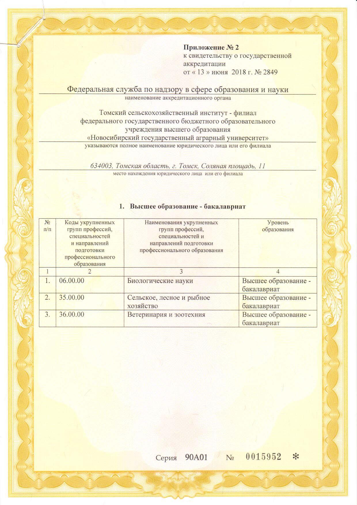Приложение 2, лист 1